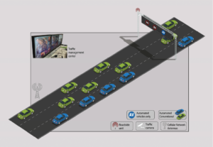 Dynamic lane assignment to automated driving