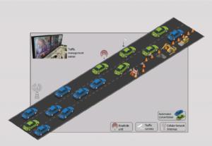 Roadworks zones