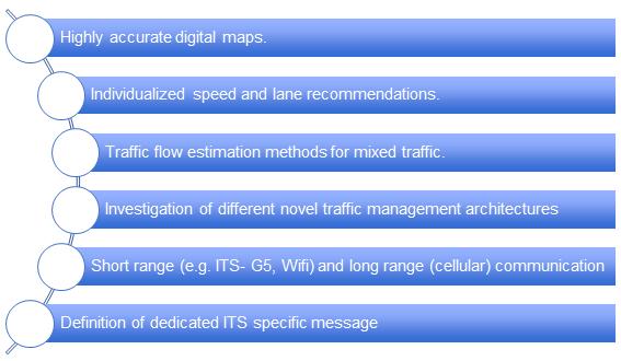 Key aspects to achieve INFRAMIX innovations